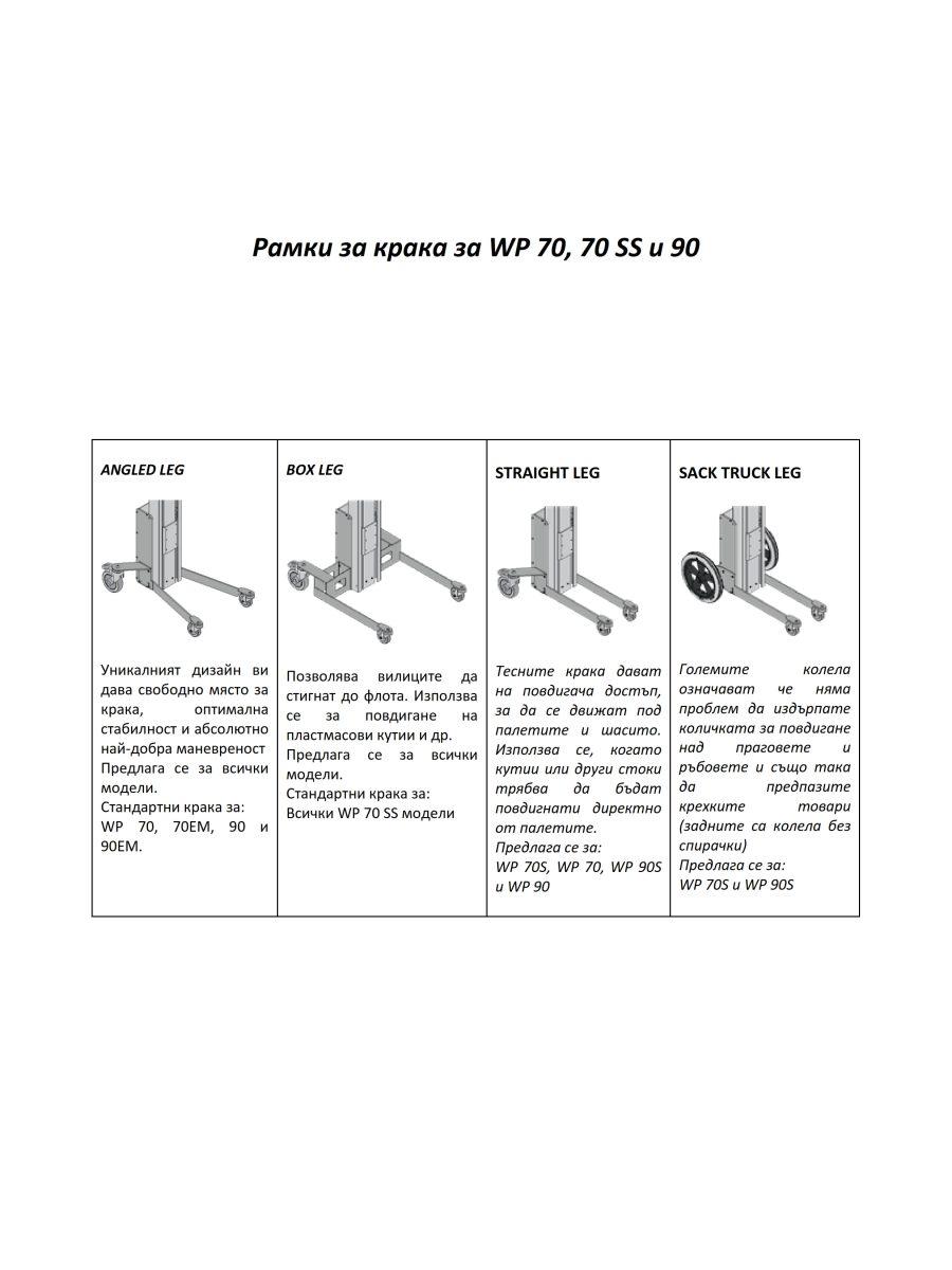 Позициониращи повдигащи устройства_003